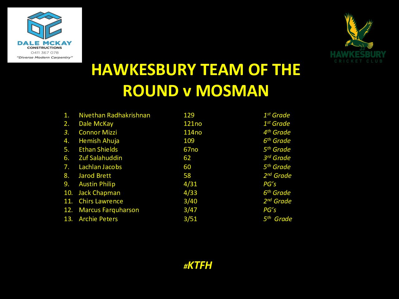 DALE MCKAY CONSTRUCTIONS – HAWKS TEAM OF THE ROUND – MOSMAN